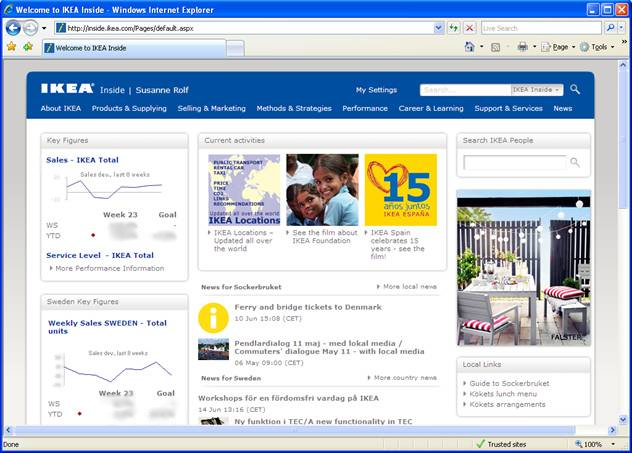 Ikea's Intranet